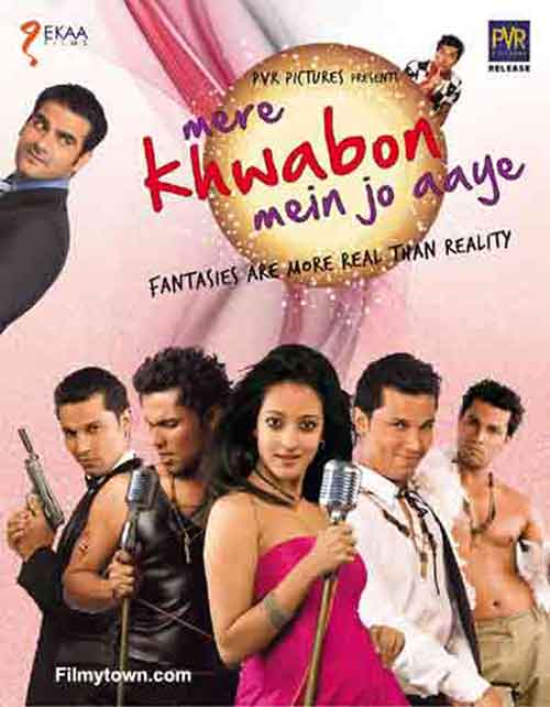 Mere Khwabon mein jo aaye, movie review